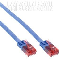 Patchkabel flach, U/UTP, Cat.6, blau, 0,5m